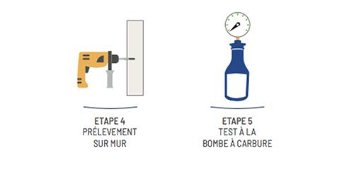 shema etape 4 à 5